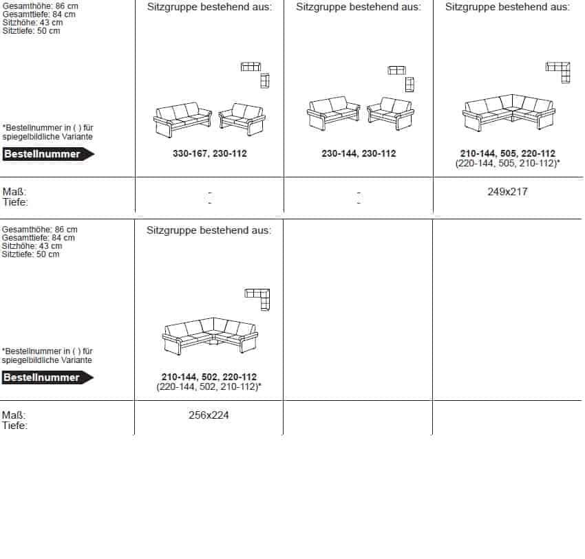 ADA 5757 Varianten