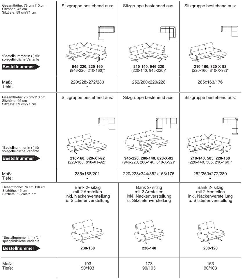 ADA Dortmund Varianten