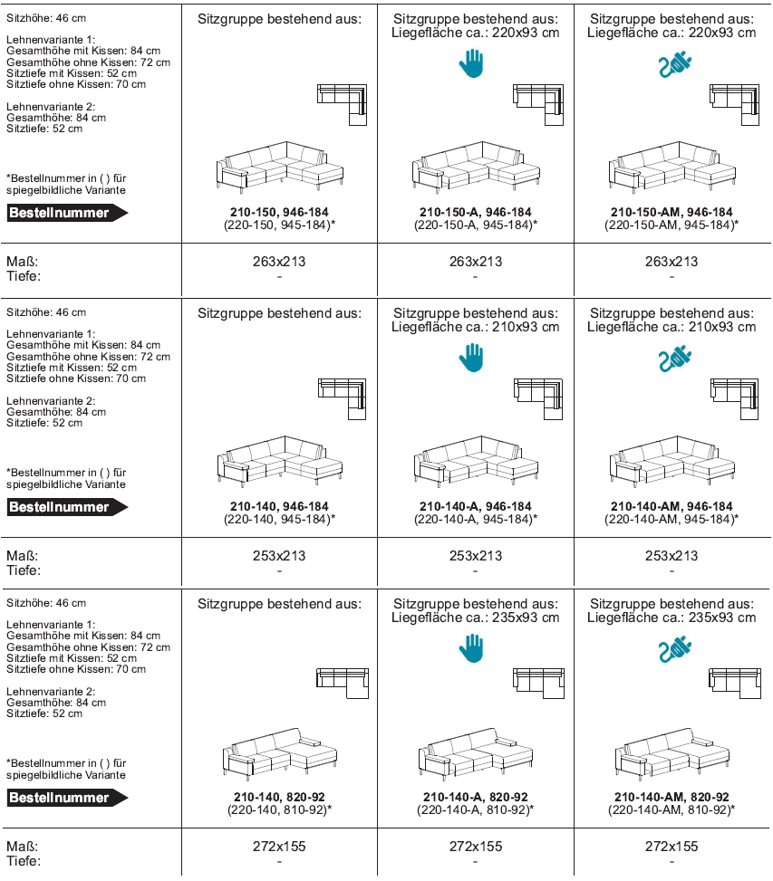 Varianten Mod. Omaha ADA