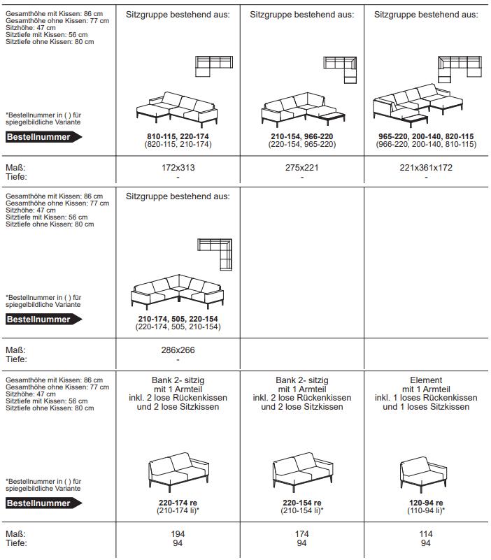 Varianten Mod. Tarvisio ADA